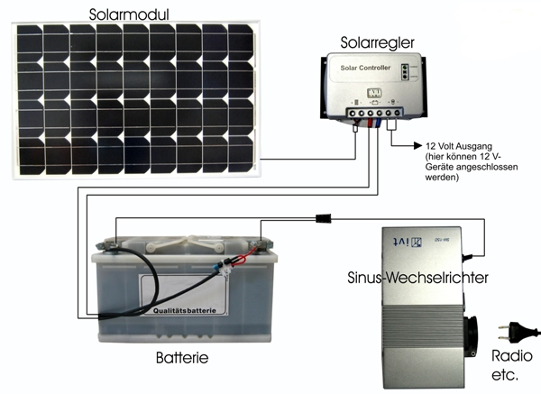 solar set 2 solarmodul 50w inselanlage powertec energy. Black Bedroom Furniture Sets. Home Design Ideas