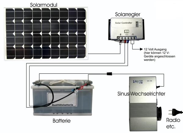solar set 2 solarmodul 50w inselanlage powertec energy. Black Bedroom Furniture Sets. Home Design Ideas